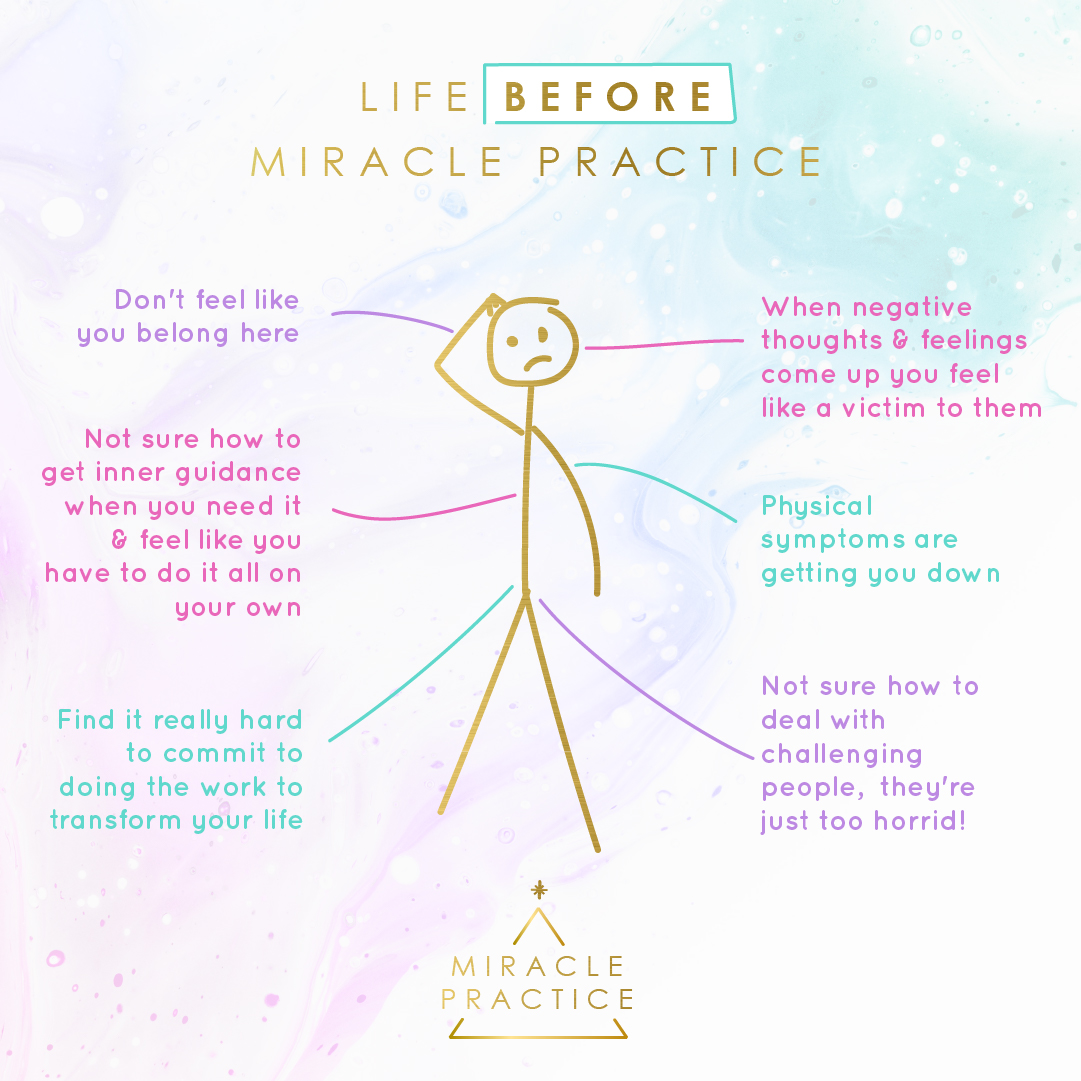Life Before Miracle Practice