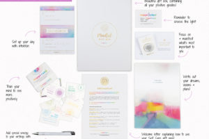 What's inside the Mindful Gift Box