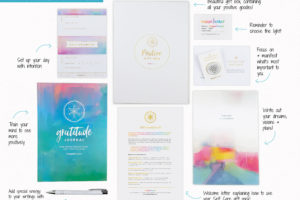 What's inside the Positive Gift Box